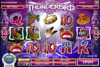 Rival Gaming Has Launched a Gaming Machine Thunderbird